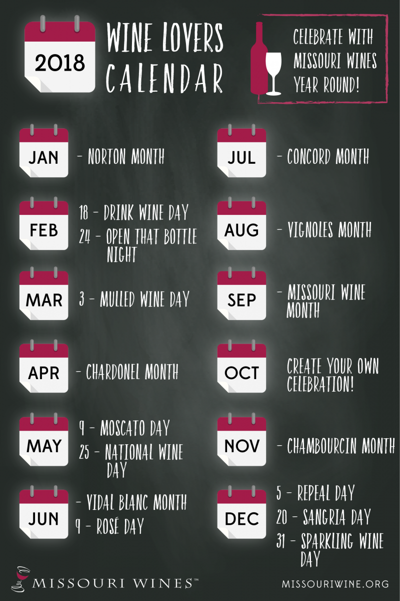 List of local and national wine themed holidays | Missouri Wines