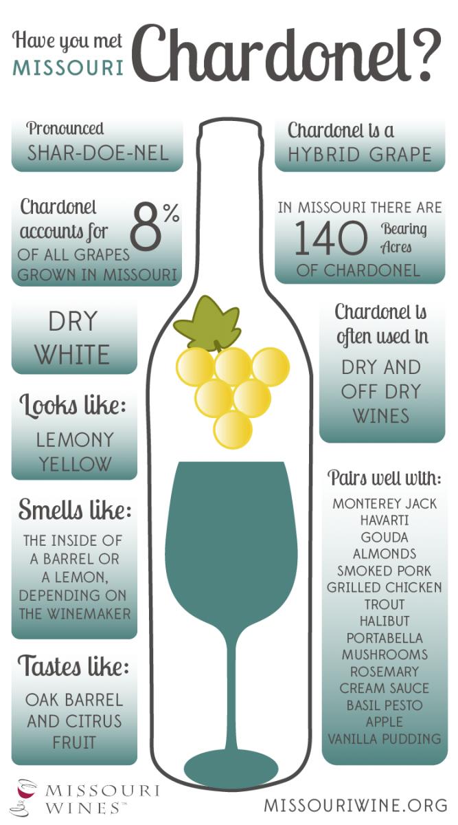 Chardonel: Missouri\'s Classic White Wine | MO Wine
