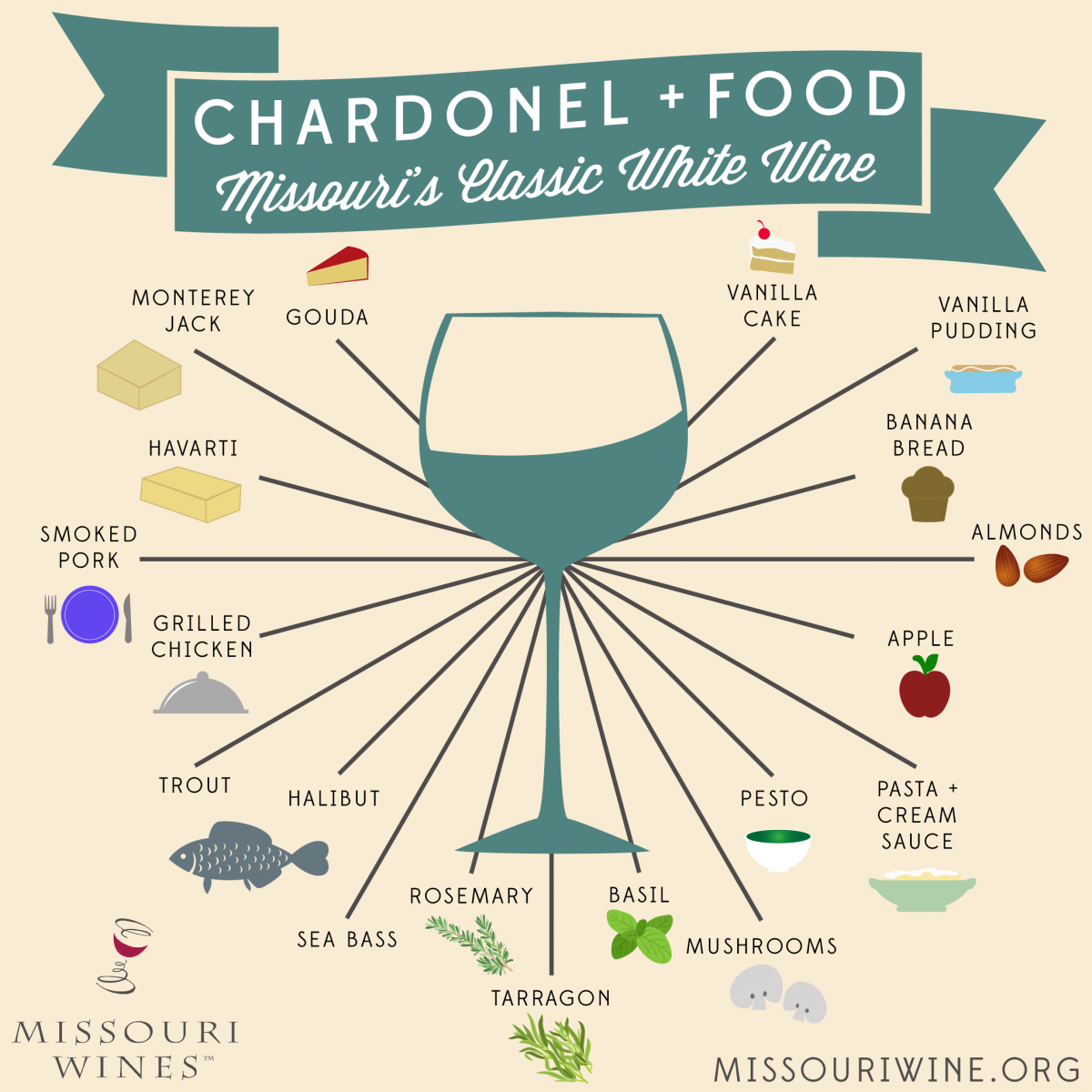 Chardonel and Food Pairings | MO Wine