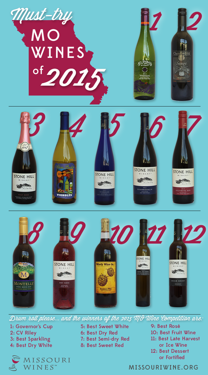 Must-try MO Wines of 2015