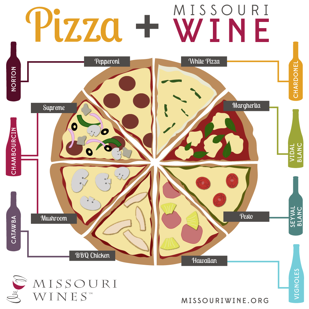 Pizza and MO Wine