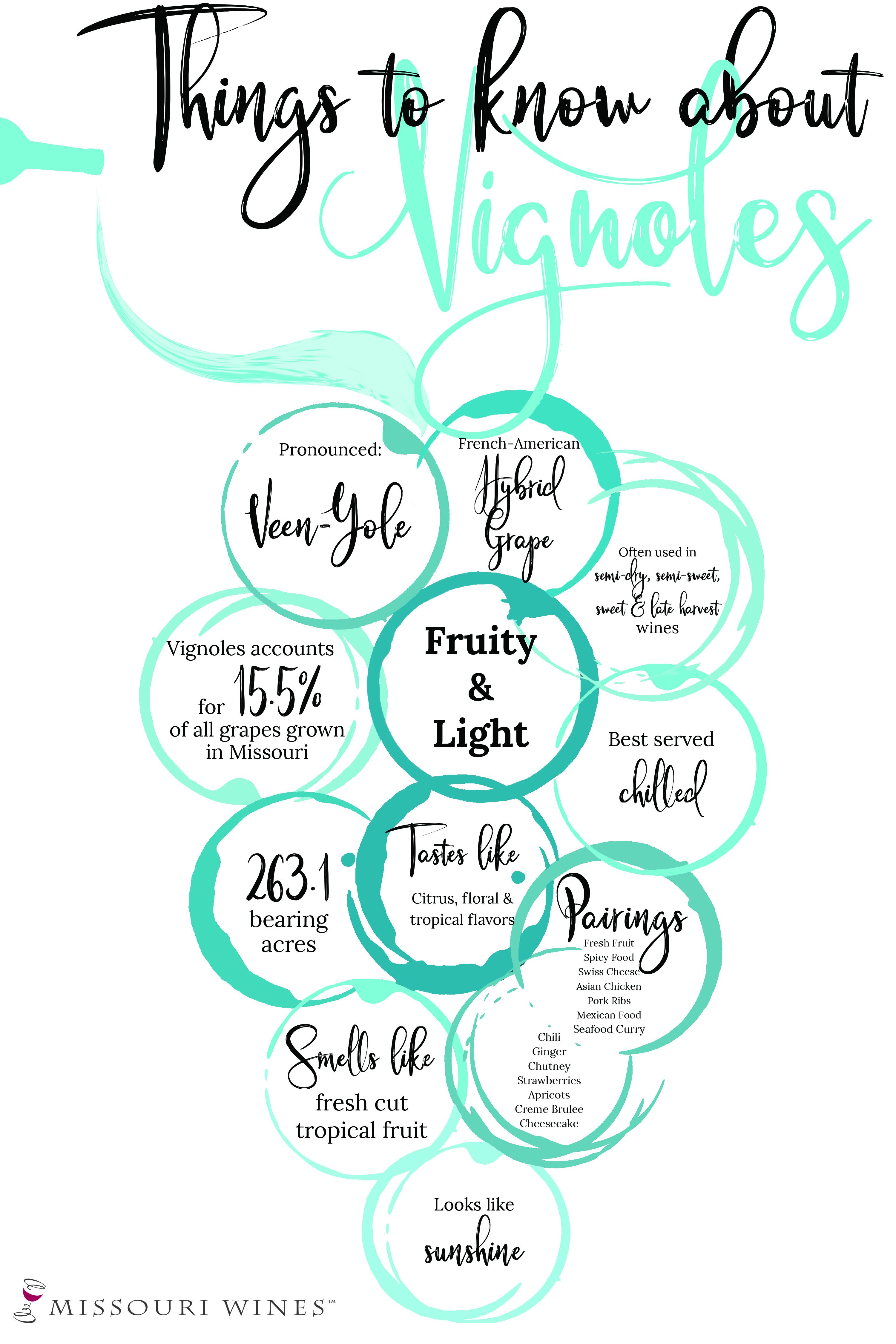 Vignoles Characteristics