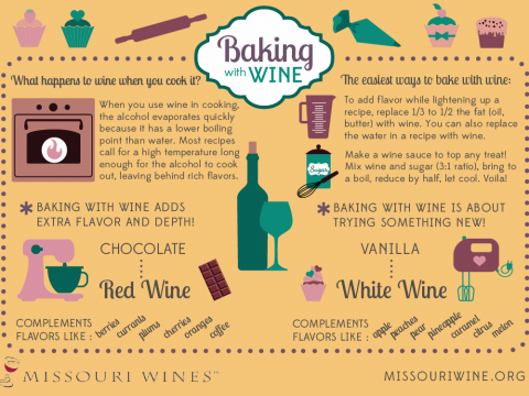 Baking with Wine