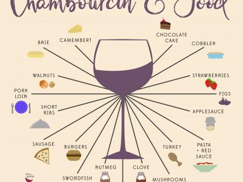 Chambourcin and Food