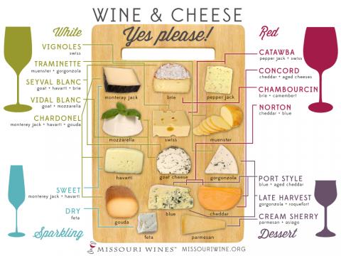 Cheese and Wine Pairing