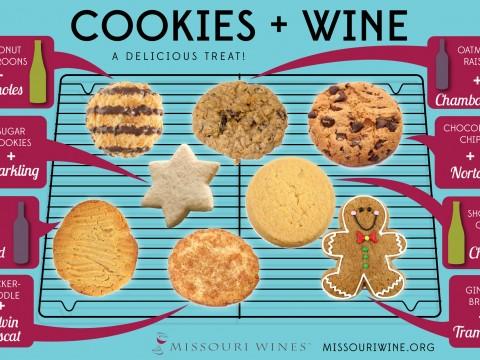 Cookies and Wine Pairings