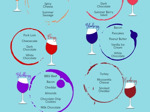 Fruit Wine + Food Pairing