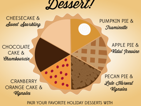 Holiday Dessert Pairing