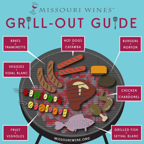 MO Wine Grill-Out Guide
