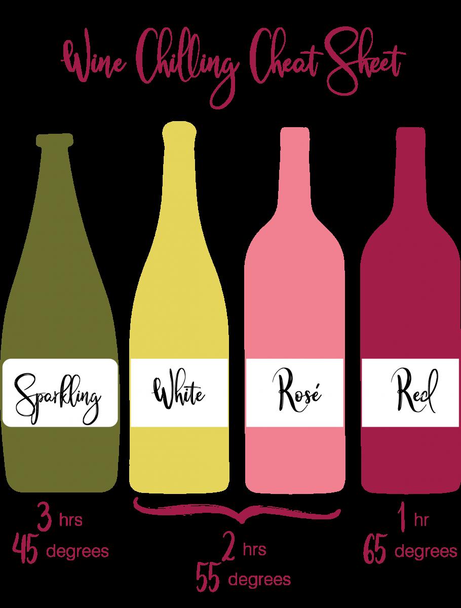 Wine Chilling